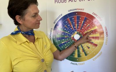 Self-Management with The Method of Colours®